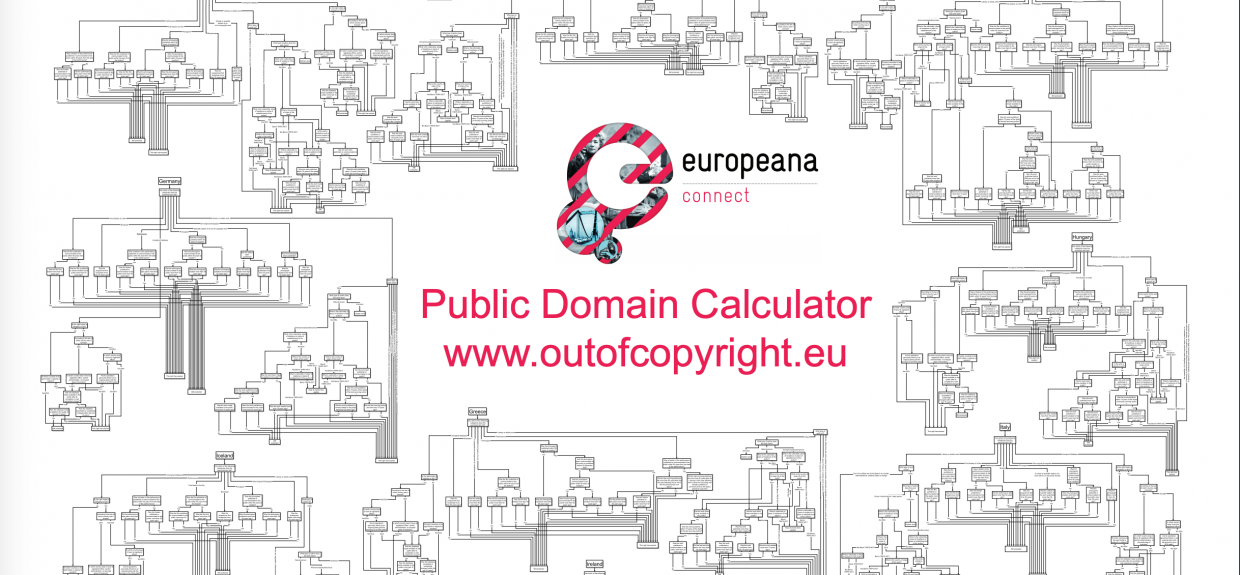 A snapshot into the complexity: The New EU Copyright rules will help the public domain be much more simple to understand