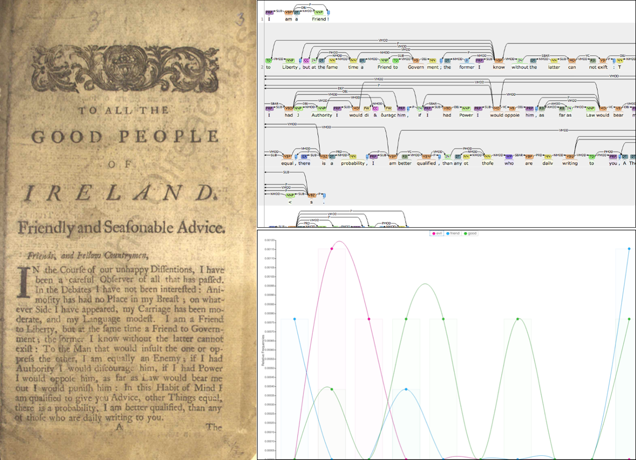 A resource and two examples of processing. Left: First page of the pamphlet 'To all the good people of Ireland, friendly and seasonable advice'. The Oireachtas Library & Research Service. Public Domain; Top-right: partial view of WebLicht Easy Chain for Dependency Parsing output; Bottom-right: Relative frequency of the terms 'evil', 'friend', and 'good' as plotted by the Voyant tool for distant reading. Screenshots by the author.