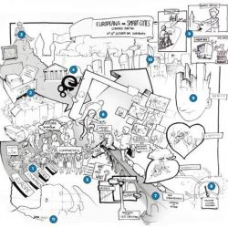 Europeana for Smart Cities - a visual report
