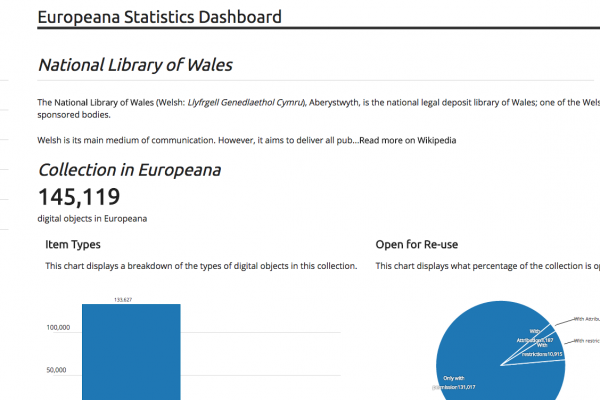 The Europeana Statistics Dashboard: Let us know what you need!