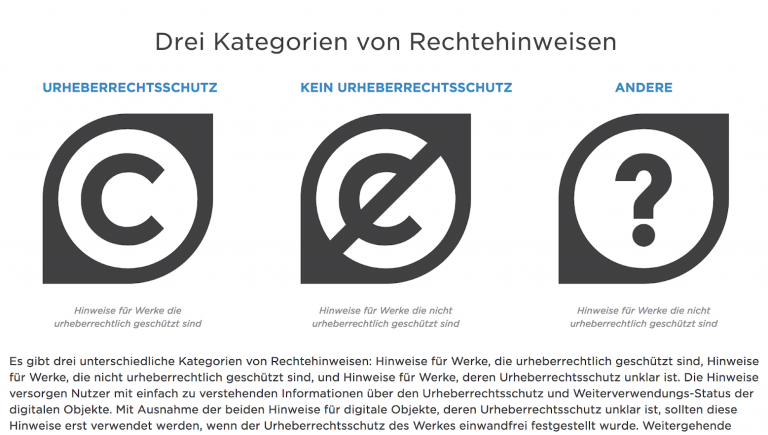 Multilingual rights statements - now available in German and Estonian