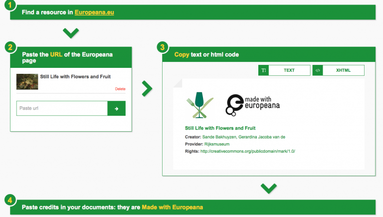 Europeana Attribution Tool